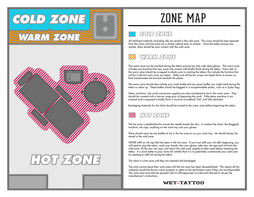 Tattoo Hot, Warm and Cold Zone Map